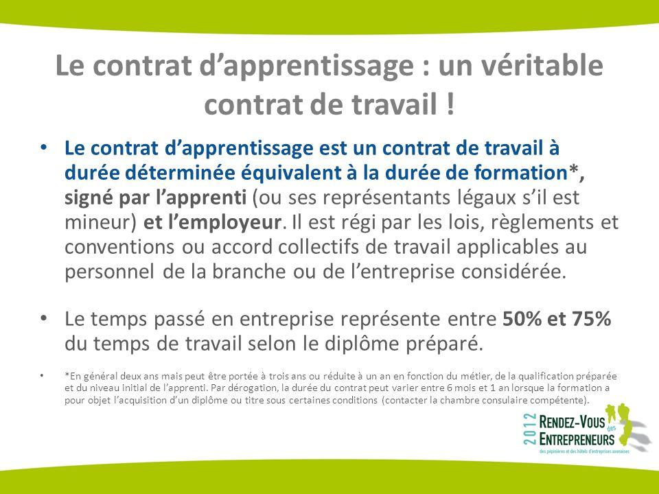 Le contrat dapprentissage : un véritable contrat de travail ! Le contrat dapprentissage est un contrat de travail à durée déterminée équivalent à la d
