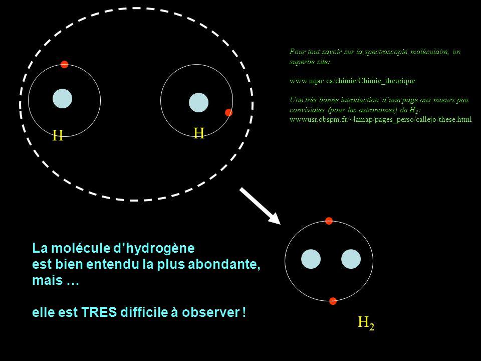 La molécule dhydrogène est bien entendu la plus abondante, mais … elle est TRES difficile à observer ! H H H2H2 Pour tout savoir sur la spectroscopie