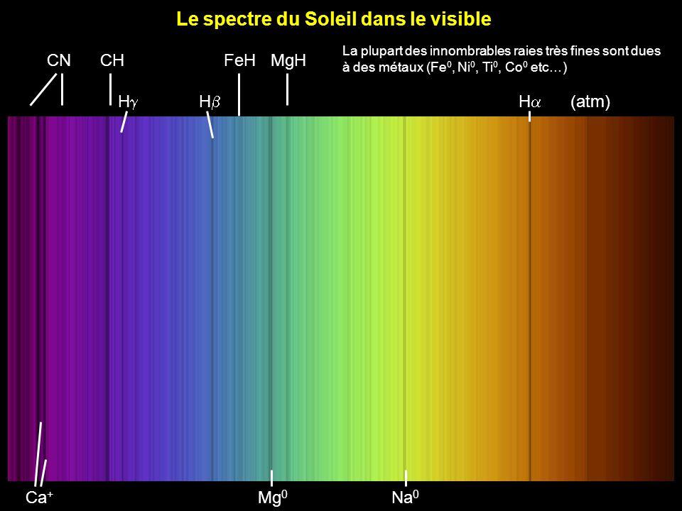 Le spectre du Soleil dans le visible Ca + Mg 0 Na 0 CN CH FeH MgH H H H (atm) La plupart des innombrables raies très fines sont dues à des métaux (Fe