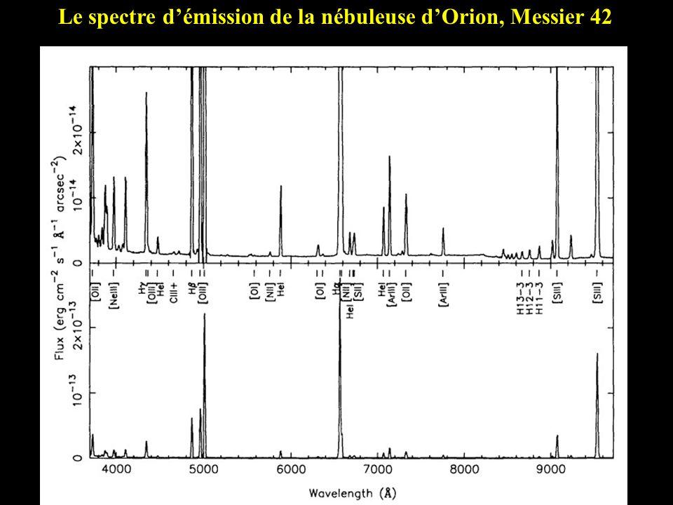 Le spectre démission de la nébuleuse dOrion, Messier 42