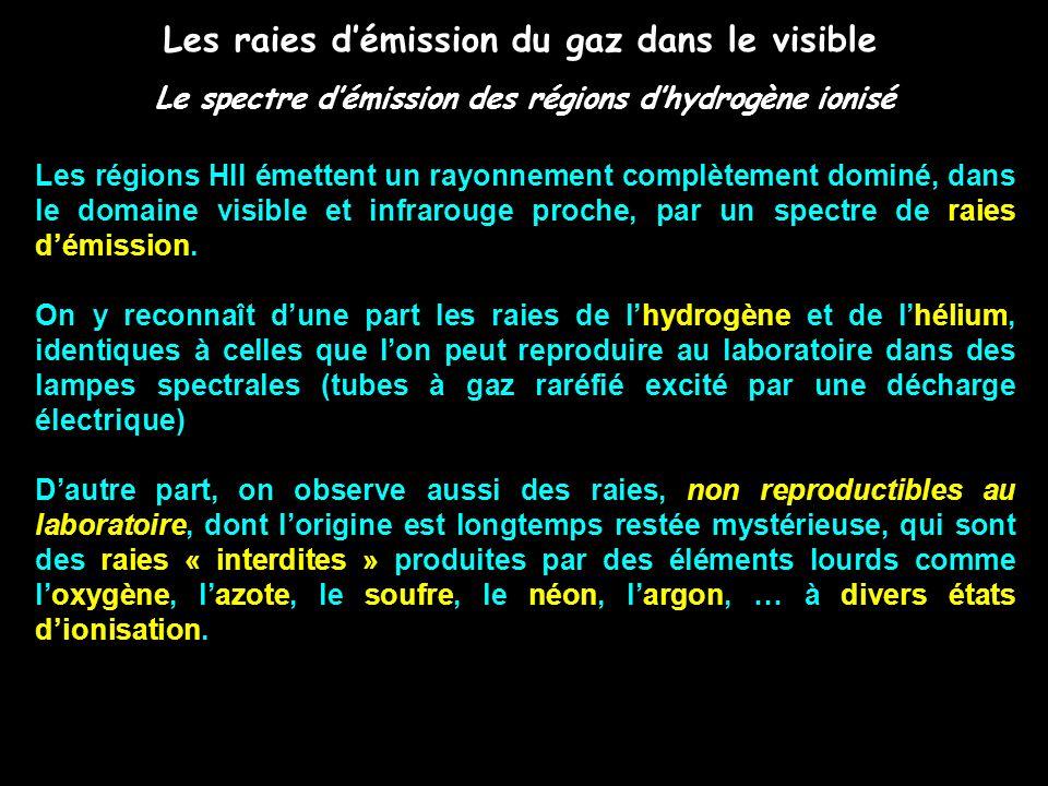 Le spectre démission des régions dhydrogène ionisé Les régions HII émettent un rayonnement complètement dominé, dans le domaine visible et infrarouge