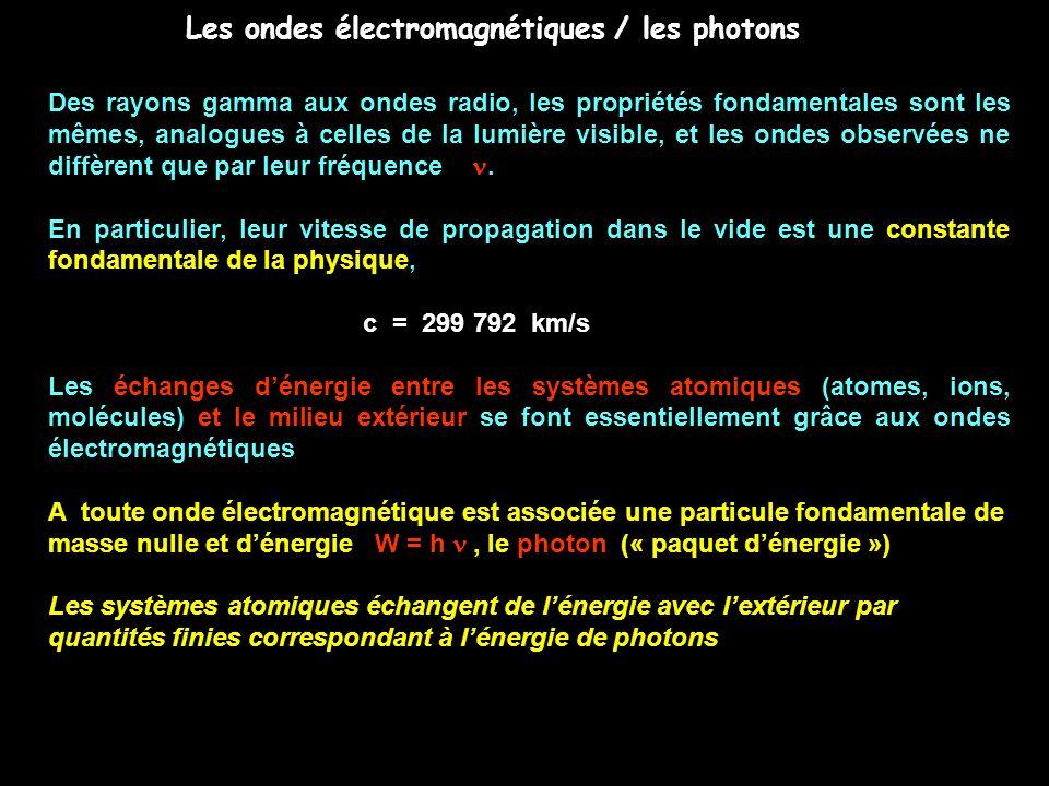 Des rayons gamma aux ondes radio, les propriétés fondamentales sont les mêmes, analogues à celles de la lumière visible, et les ondes observées ne dif