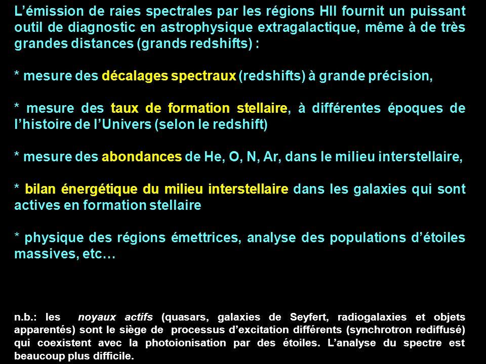 Lémission de raies spectrales par les régions HII fournit un puissant outil de diagnostic en astrophysique extragalactique, même à de très grandes dis