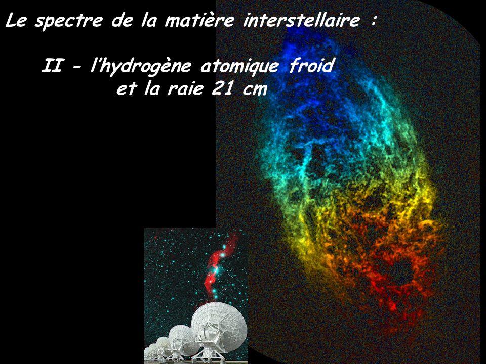 Le spectre de la matière interstellaire : II - lhydrogène atomique froid et la raie 21 cm