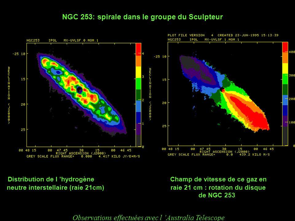 NGC 253: spirale dans le groupe du Sculpteur Distribution de l hydrogène Champ de vitesse de ce gaz en neutre interstellaire (raie 21cm) raie 21 cm :