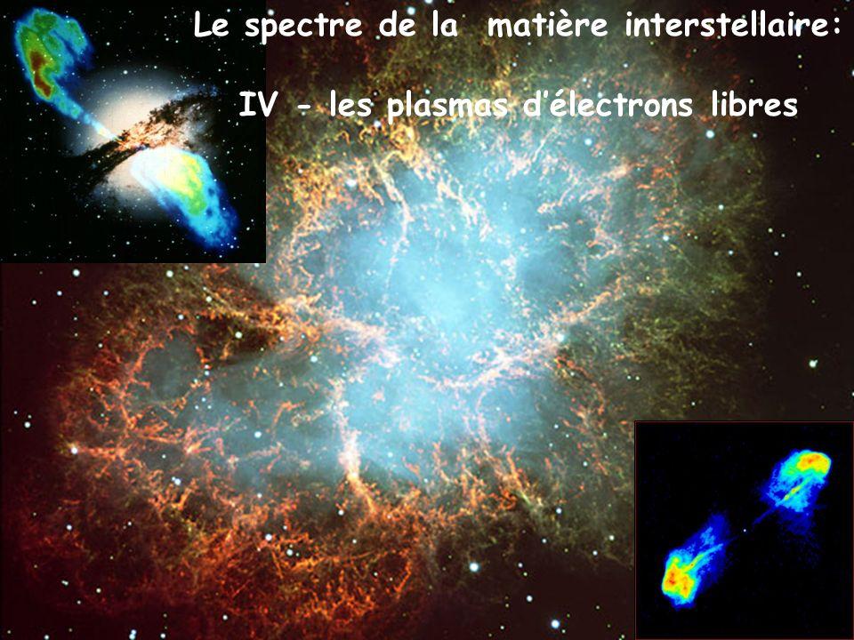 Le spectre de la matière interstellaire: IV - les plasmas délectrons libres