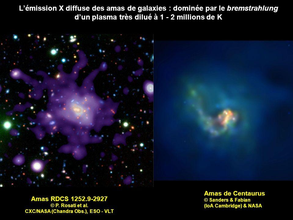 Lémission X diffuse des amas de galaxies : dominée par le bremstrahlung dun plasma très dilué à 1 - 2 millions de K Amas RDCS 1252.9-2927 © P. Rosati