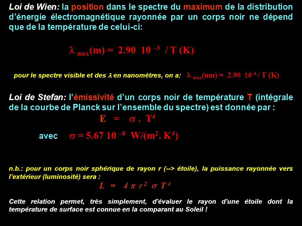 Loi de Wien: la position dans le spectre du maximum de la distribution dénergie électromagnétique rayonnée par un corps noir ne dépend que de la tempé