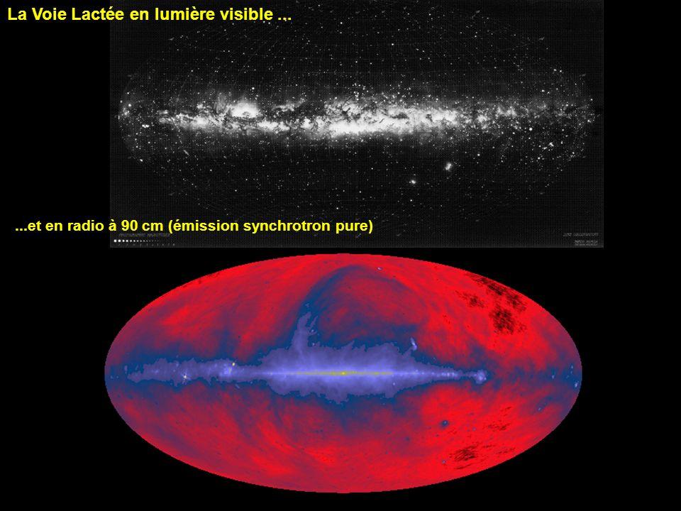 La Voie Lactée en lumière visible......et en radio à 90 cm (émission synchrotron pure)