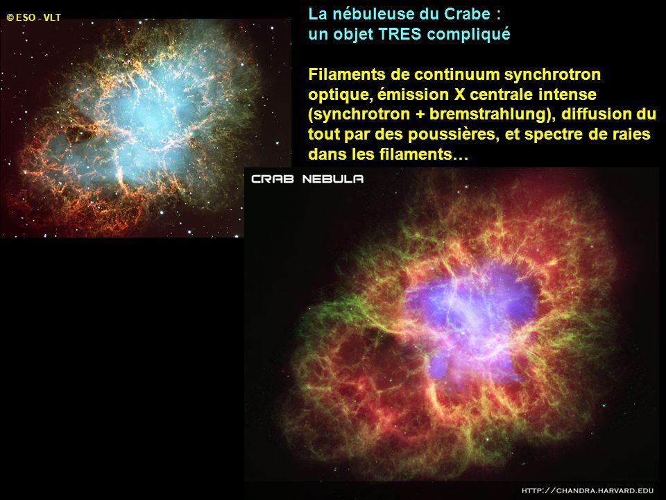 La nébuleuse du Crabe : un objet TRES compliqué Filaments de continuum synchrotron optique, émission X centrale intense (synchrotron + bremstrahlung),