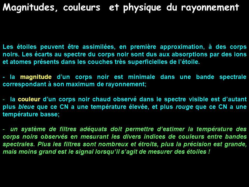 Magnitudes, couleurs et physique du rayonnement Les étoiles peuvent être assimilées, en première approximation, à des corps noirs. Les écarts au spect