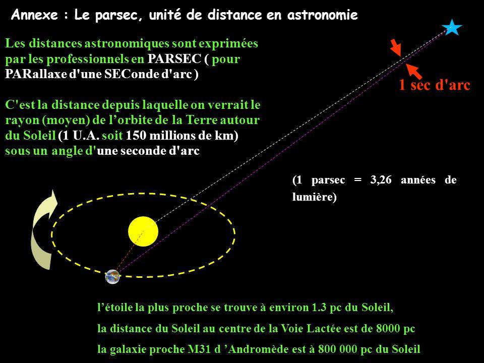 Annexe : Le parsec, unité de distance en astronomie 1 sec d'arc Les distances astronomiques sont exprimées par les professionnels en PARSEC ( pour PAR