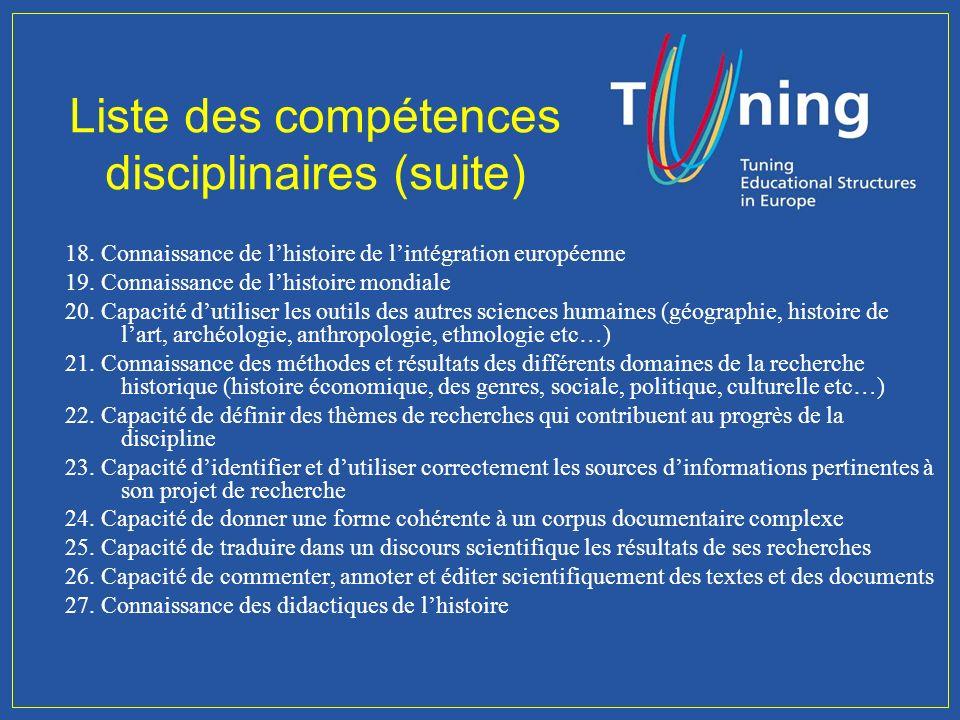 Management Committee 18. Connaissance de lhistoire de lintégration européenne 19.