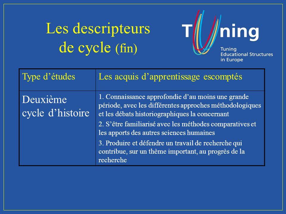 Management Committee Les descripteurs de cycle (fin) Type détudesLes acquis dapprentissage escomptés Deuxième cycle dhistoire 1.