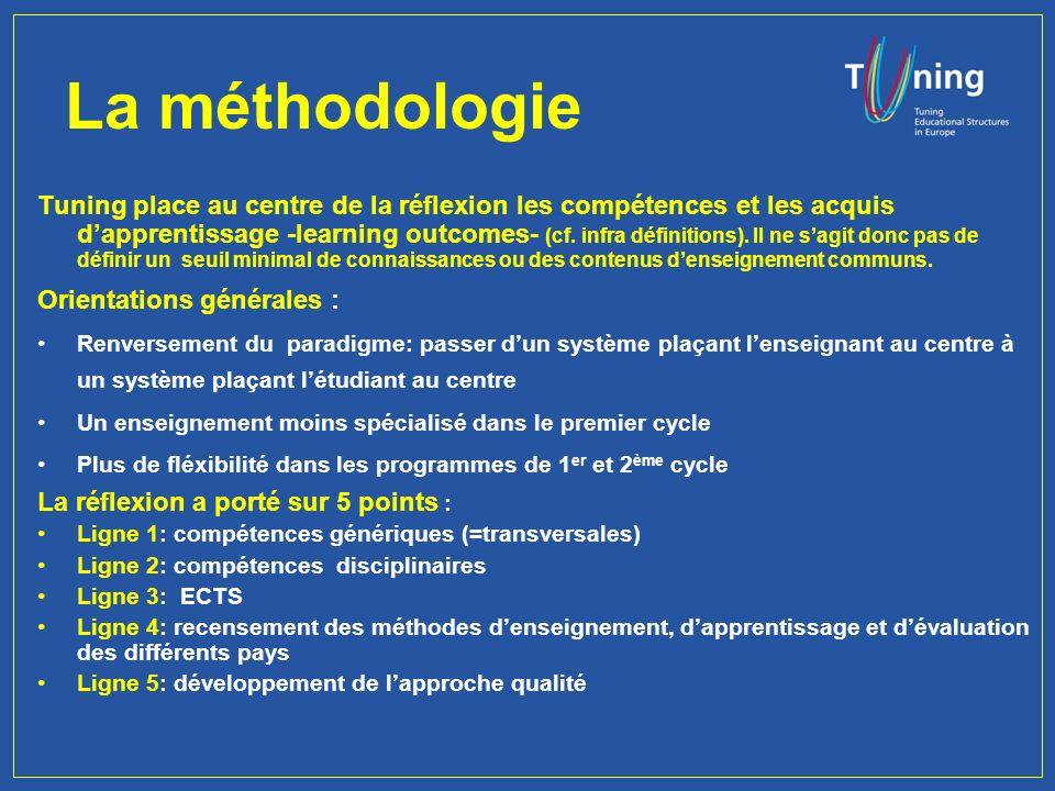 Management Committee La méthodologie Tuning place au centre de la réflexion les compétences et les acquis dapprentissage -learning outcomes- (cf.