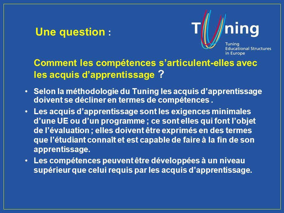 Management Committee Comment les compétences sarticulent-elles avec les acquis dapprentissage .
