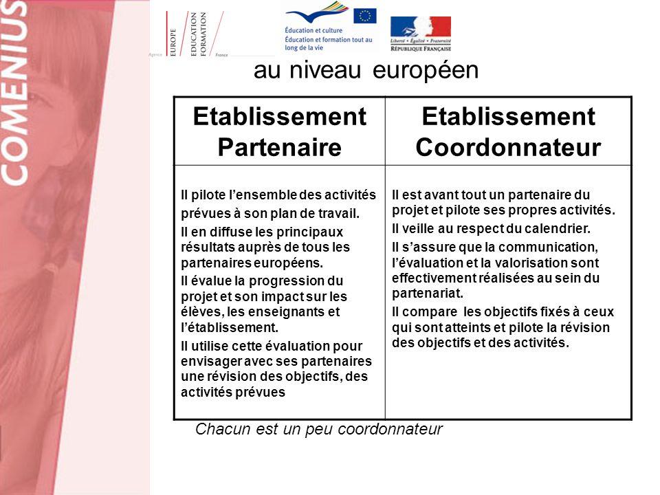 Etablissement Partenaire Etablissement Coordonnateur Il pilote lensemble des activités prévues à son plan de travail.