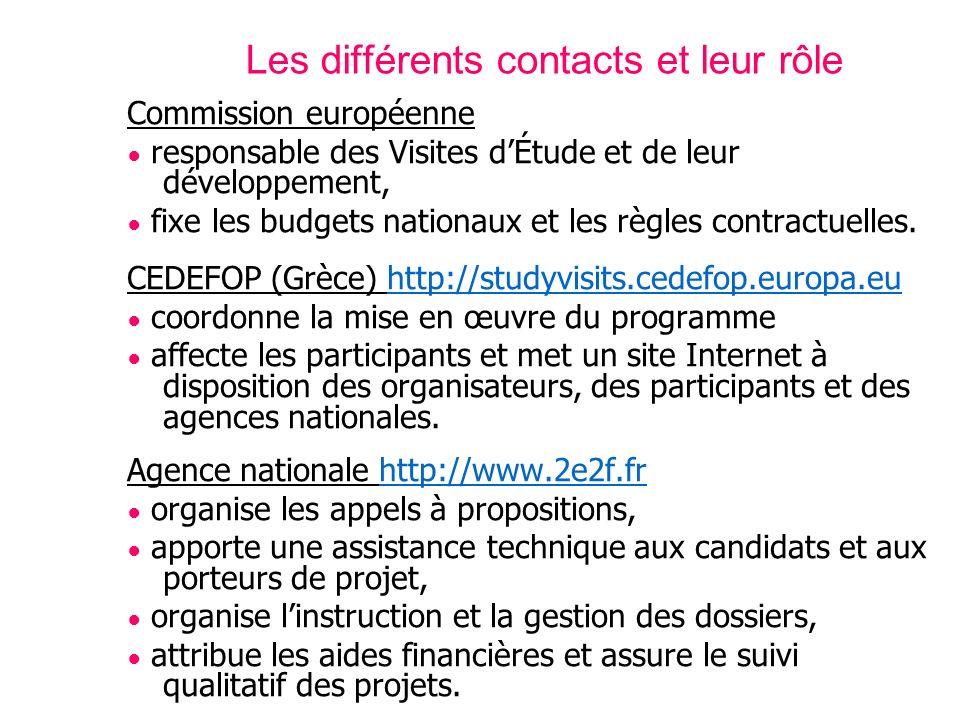 Les différents contacts et leur rôle Commission européenne responsable des Visites dÉtude et de leur développement, fixe les budgets nationaux et les