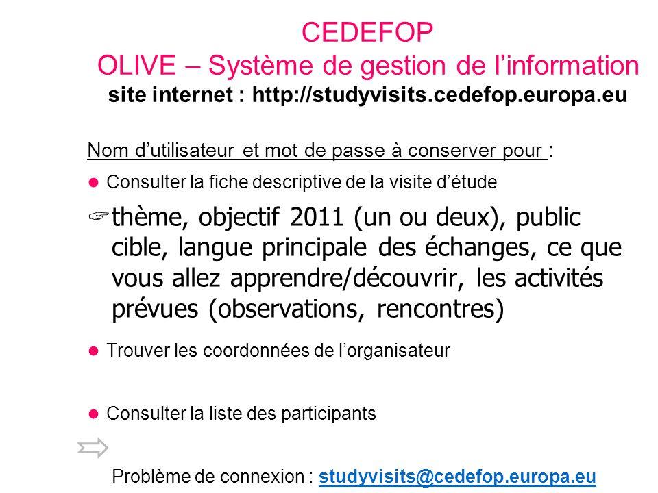 CEDEFOP OLIVE – Système de gestion de linformation site internet : http://studyvisits.cedefop.europa.eu Nom dutilisateur et mot de passe à conserver p