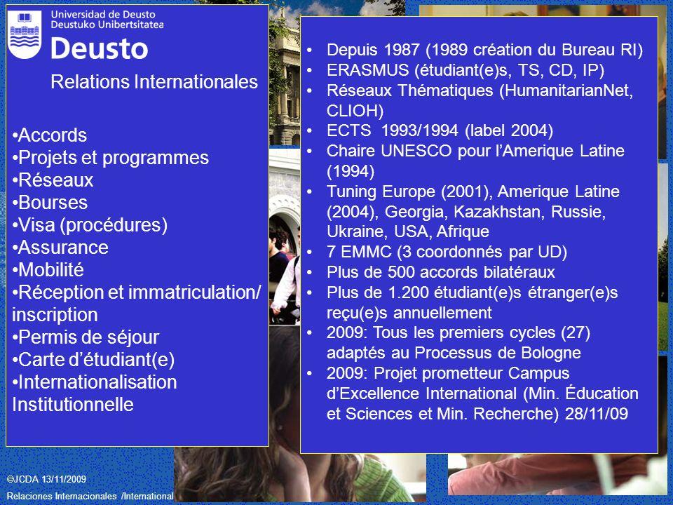 JCDA 13/11/2009 Relaciones Internacionales /International Relations– Universidad de Deusto / Deustuko Unibertsitatea EMECWEMECW 1.Information on study programmes 2.Learning agreement (LA) 3.Amendments to LA 4.Transcript of Records 5.Academic recognition Sending (home) institution: 1, 2, 3, and 5 Receiving (host) institution: 1, 2, 3, and 4 Exchange Web / leaflets / booklets / print outs Tutor counseling / advice Pre-selection of modules 30 ECTS = 1 semester (6 months) 60 ECTS = 1 academic year (10 months) Relations InternationalesProjets EMECW