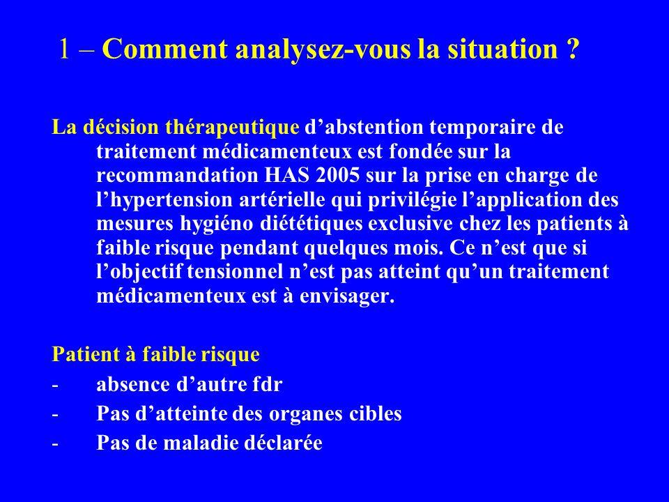 M X au regard des données fournies est un patient à faible risque Recommandations HAS 2005 sur la prise en charge de lhypertension artérielle de ladulte.