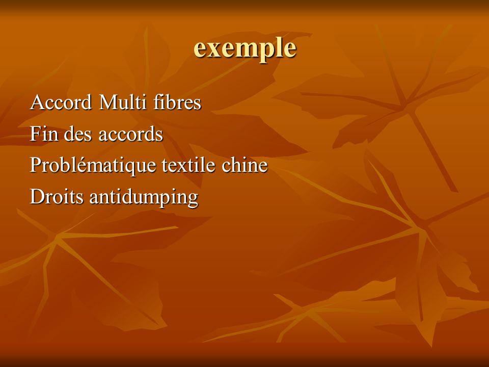 exemple Accord Multi fibres Fin des accords Problématique textile chine Droits antidumping