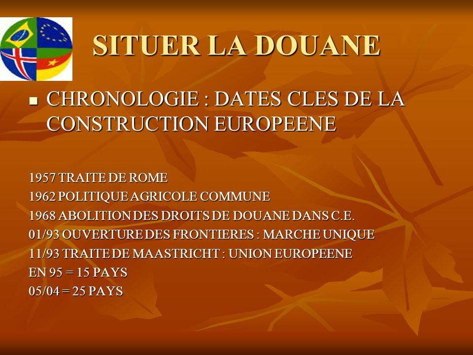 SITUER LA DOUANE CHRONOLOGIE : DATES CLES DE LA CONSTRUCTION EUROPEENE CHRONOLOGIE : DATES CLES DE LA CONSTRUCTION EUROPEENE 1957 TRAITE DE ROME 1962