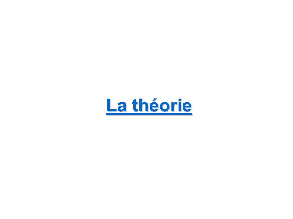 La théorie