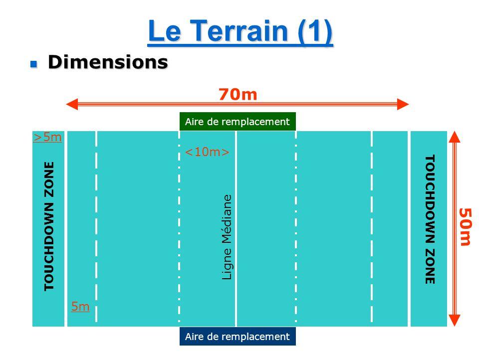 Le Terrain (1) Dimensions Dimensions Ligne Médiane 5mTOUCHDOWN ZONE >5m Aire de remplacement 70m 50m
