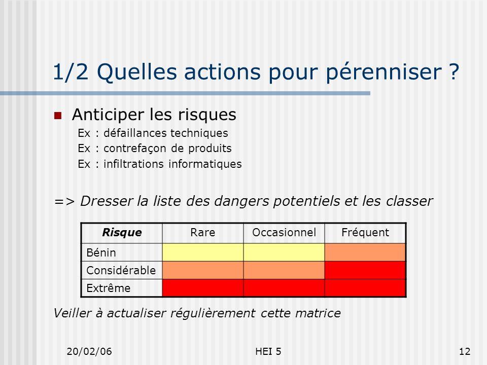 20/02/06HEI 512 1/2 Quelles actions pour pérenniser .