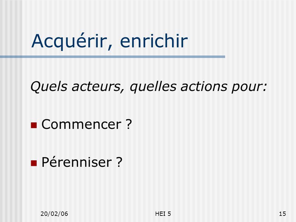 20/02/06HEI 515 Acquérir, enrichir Quels acteurs, quelles actions pour: Commencer ? Pérenniser ?