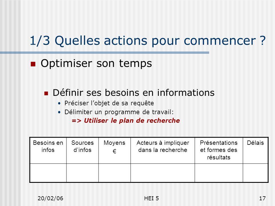 20/02/06HEI 517 1/3 Quelles actions pour commencer .