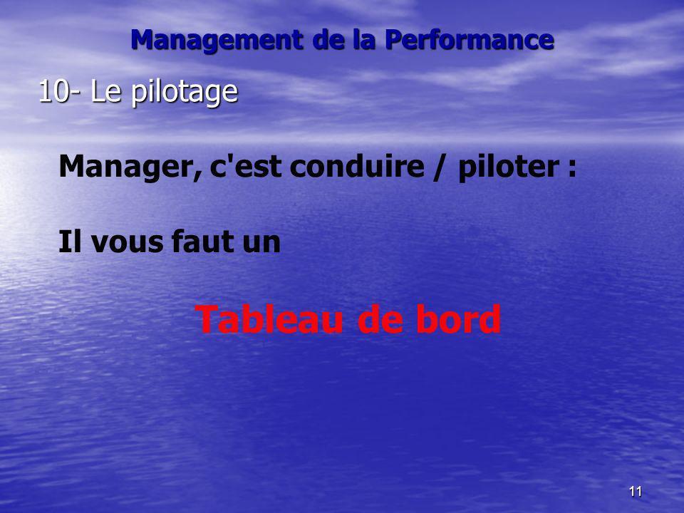 11 Management de la Performance 10- Le pilotage Manager, c'est conduire / piloter : Il vous faut un Tableau de bord