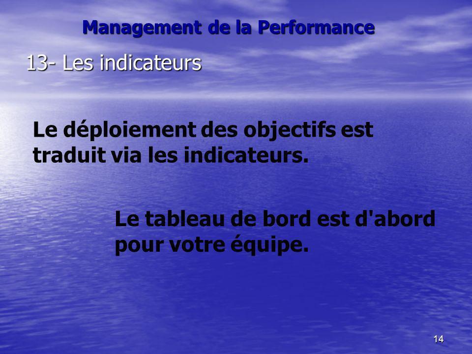 14 Management de la Performance 13- Les indicateurs Le déploiement des objectifs est traduit via les indicateurs. Le tableau de bord est d'abord pour