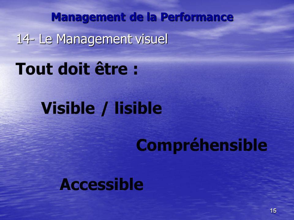 15 Management de la Performance 14- Le Management visuel Tout doit être : Visible / lisible Compréhensible Accessible