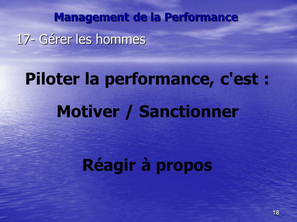 18 17- Gérer les hommes Piloter la performance, c'est : Motiver / Sanctionner Réagir à propos Management de la Performance