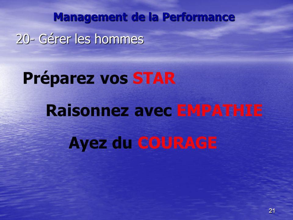 21 20- Gérer les hommes Préparez vos STAR Raisonnez avec EMPATHIE Ayez du COURAGE Management de la Performance