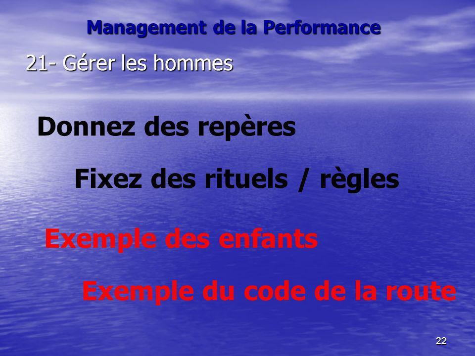 22 21- Gérer les hommes Donnez des repères Fixez des rituels / règles Exemple des enfants Exemple du code de la route Management de la Performance