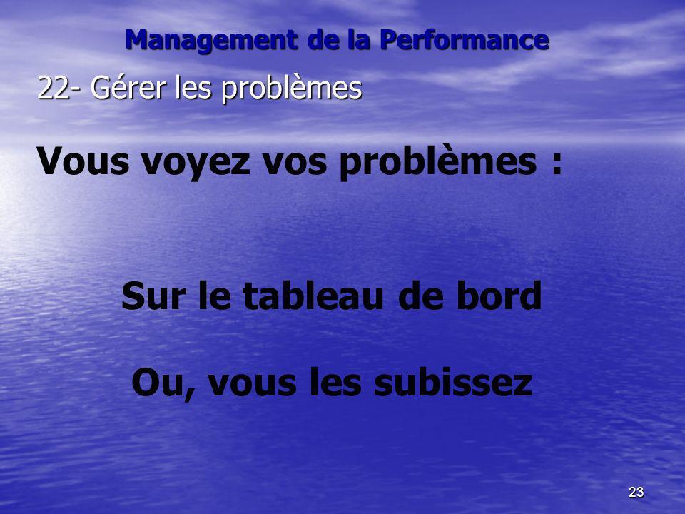 23 22- Gérer les problèmes Vous voyez vos problèmes : Sur le tableau de bord Ou, vous les subissez Management de la Performance