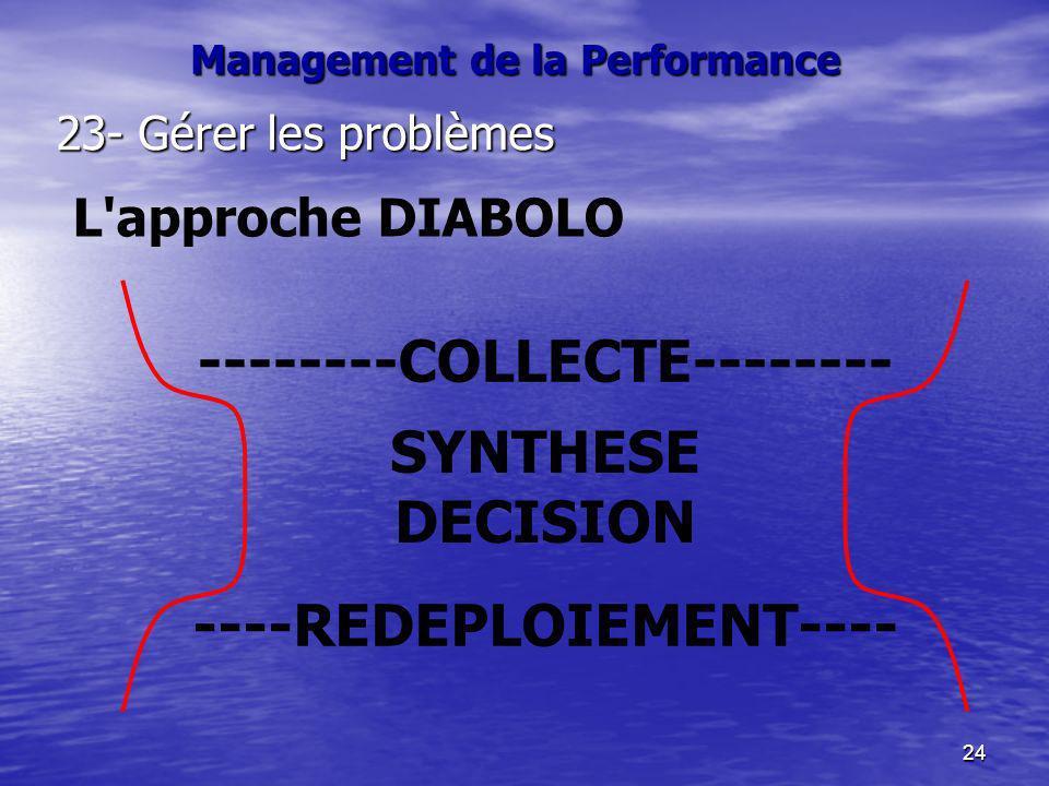 24 23- Gérer les problèmes L'approche DIABOLO --------COLLECTE-------- SYNTHESE DECISION ----REDEPLOIEMENT---- Management de la Performance