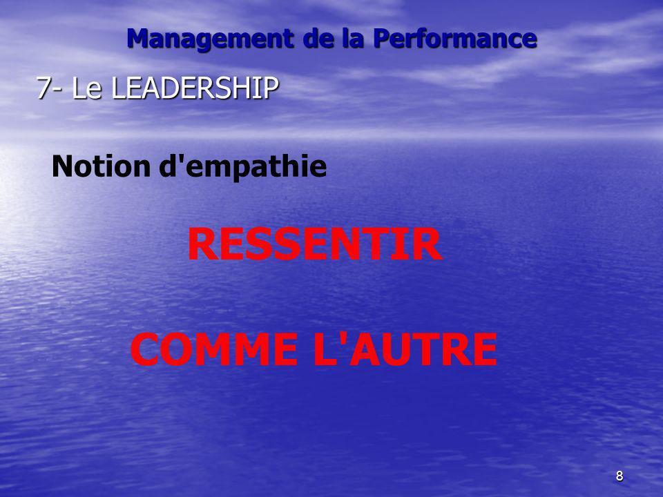 8 Management de la Performance 7- Le LEADERSHIP Notion d'empathie RESSENTIR COMME L'AUTRE