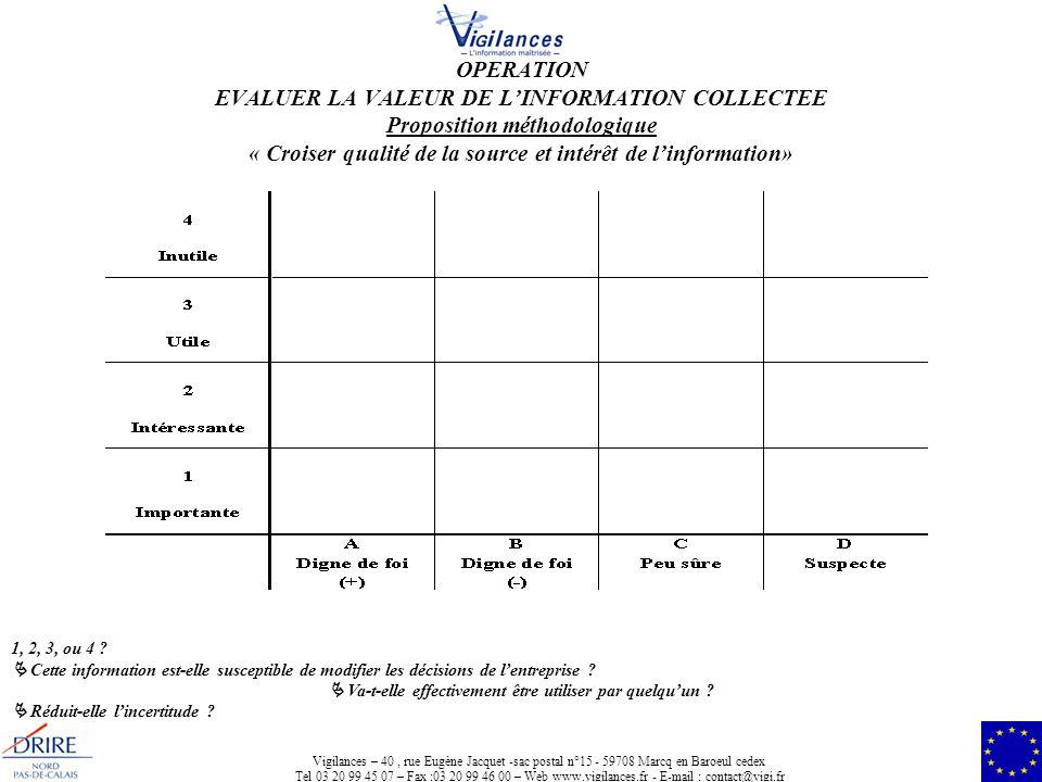 Vigilances – 40, rue Eugène Jacquet -sac postal n°15 - 59708 Marcq en Baroeul cedex Tel 03 20 99 45 07 – Fax :03 20 99 46 00 – Web www.vigilances.fr -