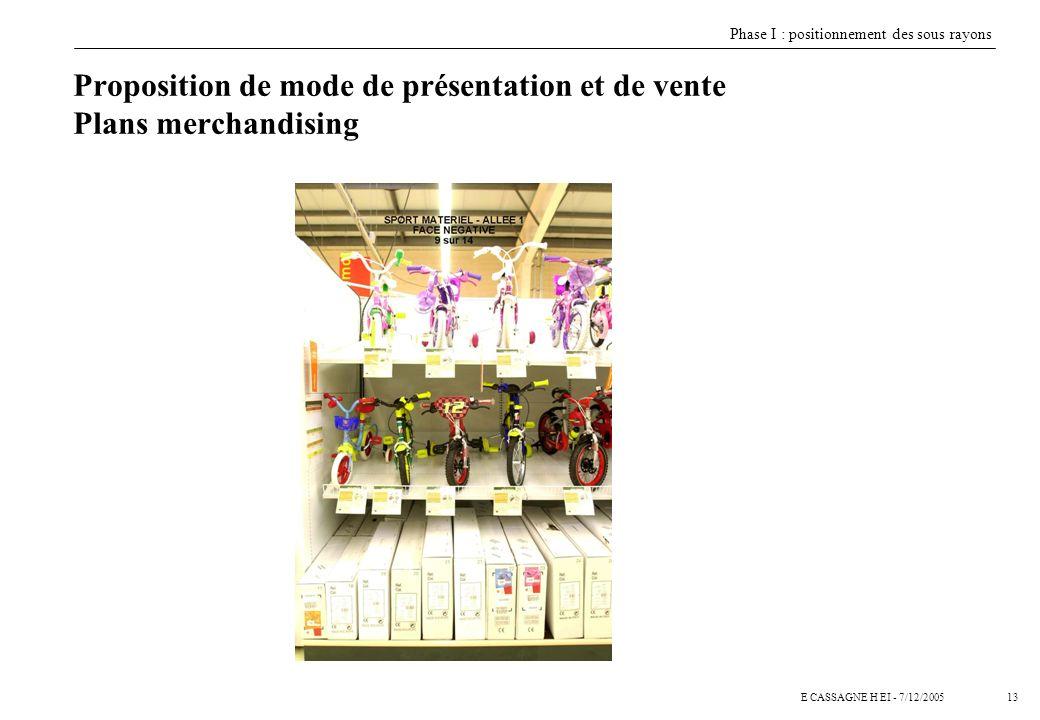 13E CASSAGNE H EI - 7/12/2005 Proposition de mode de présentation et de vente Plans merchandising Phase I : positionnement des sous rayons