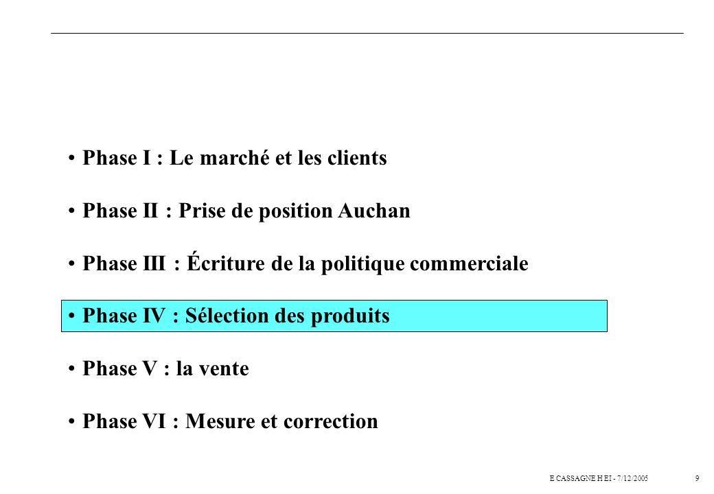 9E CASSAGNE H EI - 7/12/2005 Phase I : Le marché et les clients Phase II : Prise de position Auchan Phase III : Écriture de la politique commerciale Phase IV : Sélection des produits Phase V : la vente Phase VI : Mesure et correction