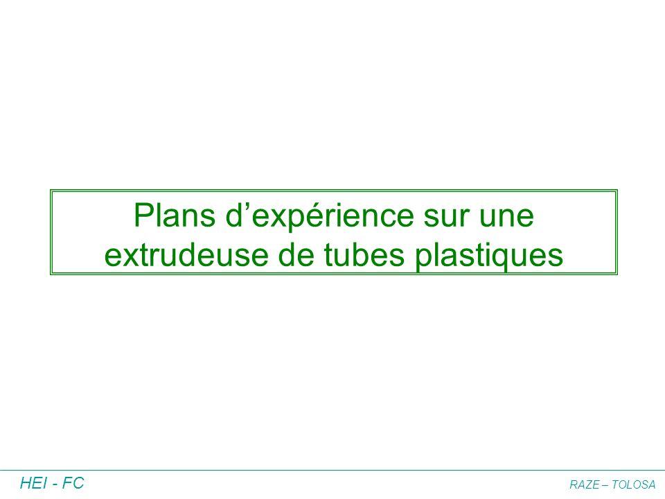 HEI - FC RAZE – TOLOSA Plans dexpérience sur une extrudeuse de tubes plastiques