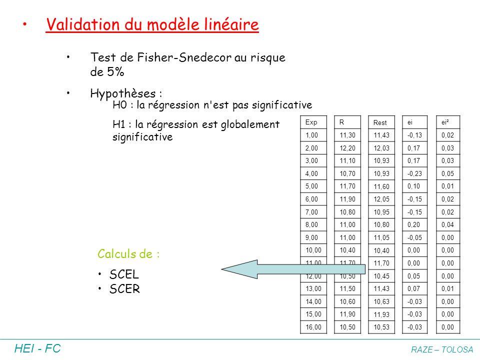 HEI - FC RAZE – TOLOSA Test de Fisher-Snedecor au risque de 5% Hypothèses : Validation du modèle linéaire H0 : la régression n'est pas significative H