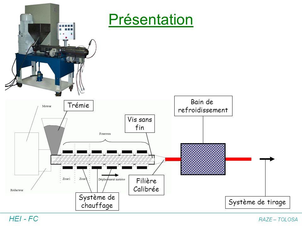 HEI - FC RAZE – TOLOSA Présentation Trémie Système de chauffage Filière Calibrée Bain de refroidissement Vis sans fin Système de tirage