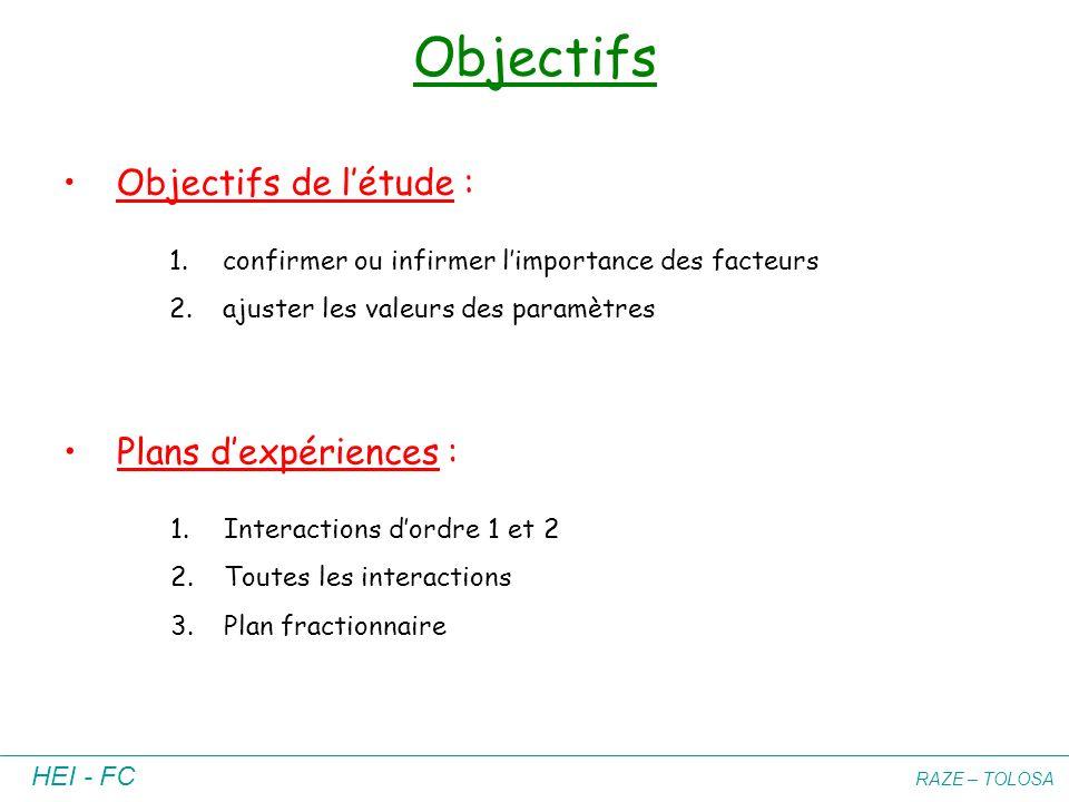 HEI - FC RAZE – TOLOSA Objectifs Objectifs de létude : 1.confirmer ou infirmer limportance des facteurs 2.ajuster les valeurs des paramètres Plans dex