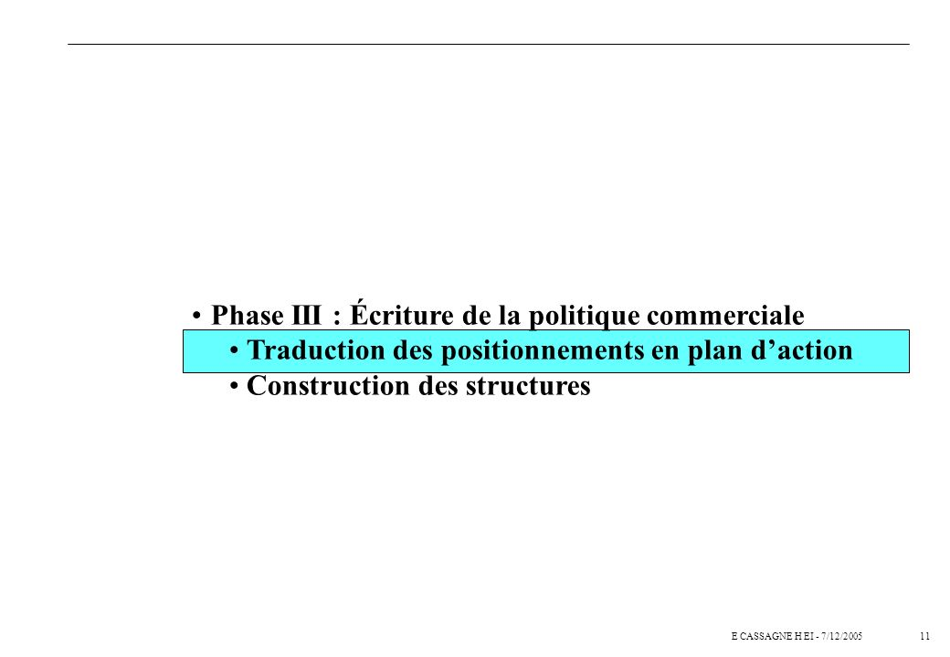 11E CASSAGNE H EI - 7/12/2005 Phase III : Écriture de la politique commerciale Traduction des positionnements en plan daction Construction des structu