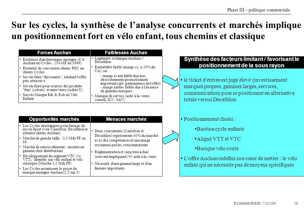 16E CASSAGNE H EI - 7/12/2005 Sur les cycles, la synthèse de lanalyse concurrents et marchés implique un positionnement fort en vélo enfant, tous chem